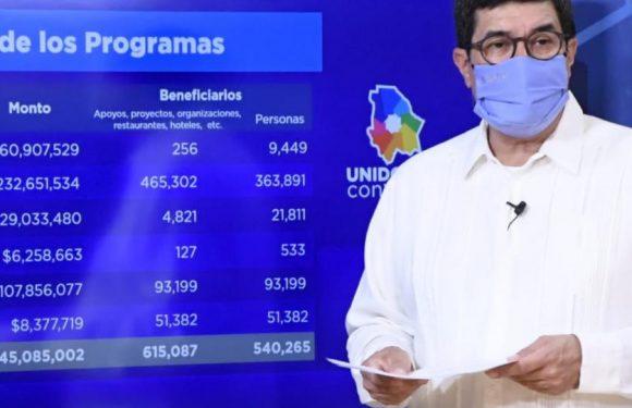 Reciben 540 mil chihuahuenses apoyos directos del Estado en 6 programas