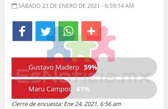 Sin pronunciarse contra Duarte, cae Maru en las encuestas del PAN